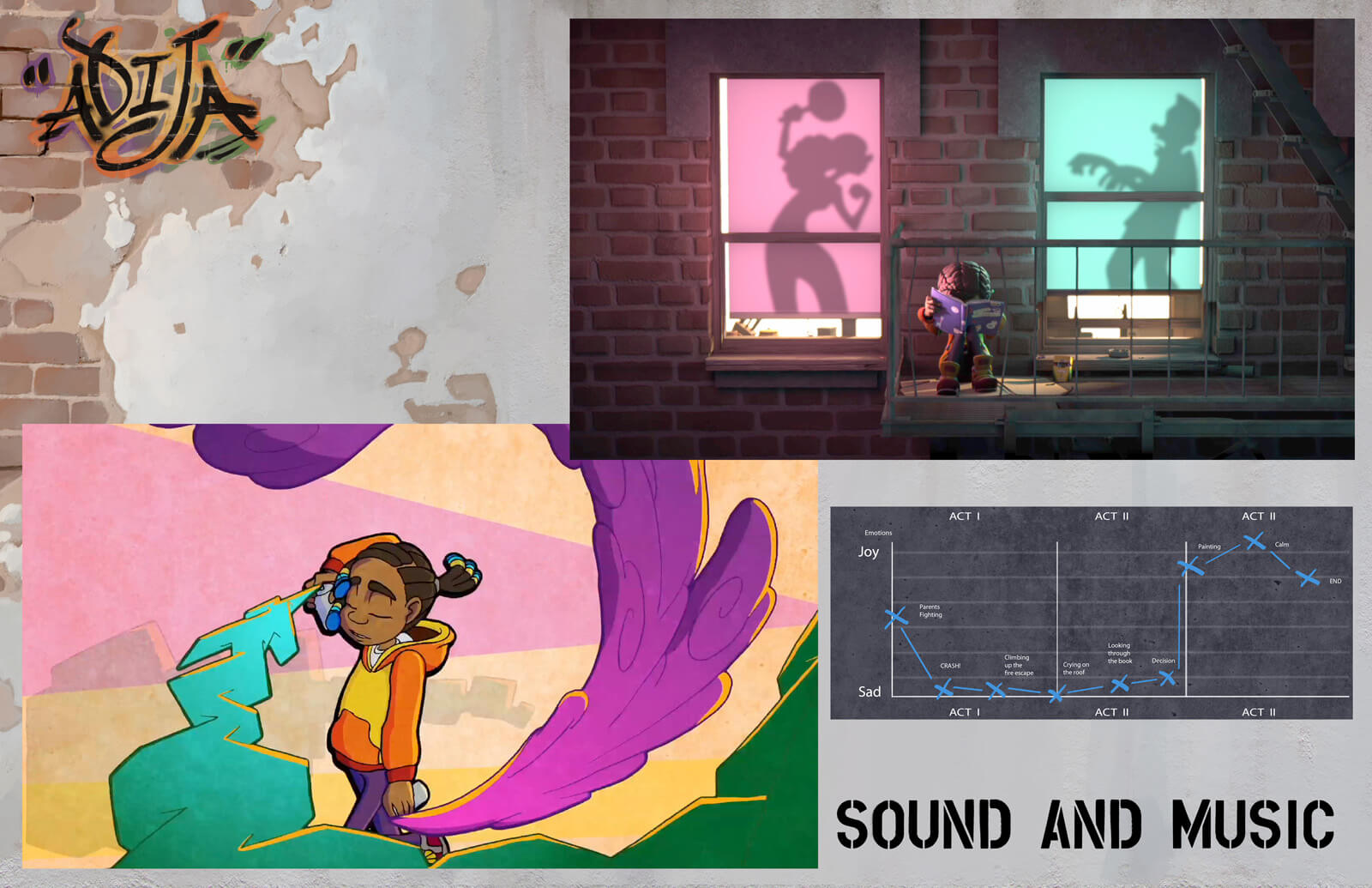 Sound and music presentation slide for the film Adija depicting the emotional arc of the soundtrack