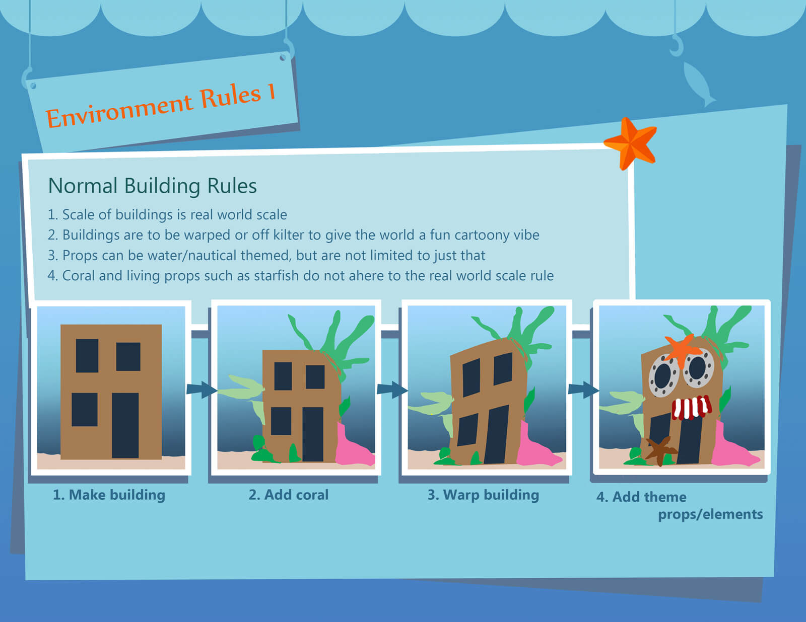 Presentation slide for the film Bait & Switch depicting the rules for warping the looks of buildings