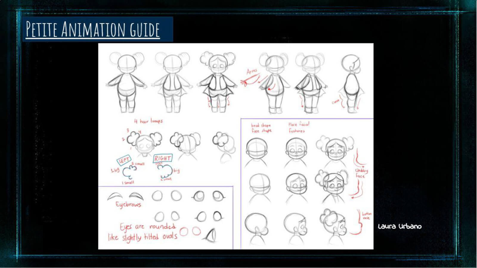An animation guide for the film's character Petite, showing proper proportions, as well as hair, face, and eye shapes.
