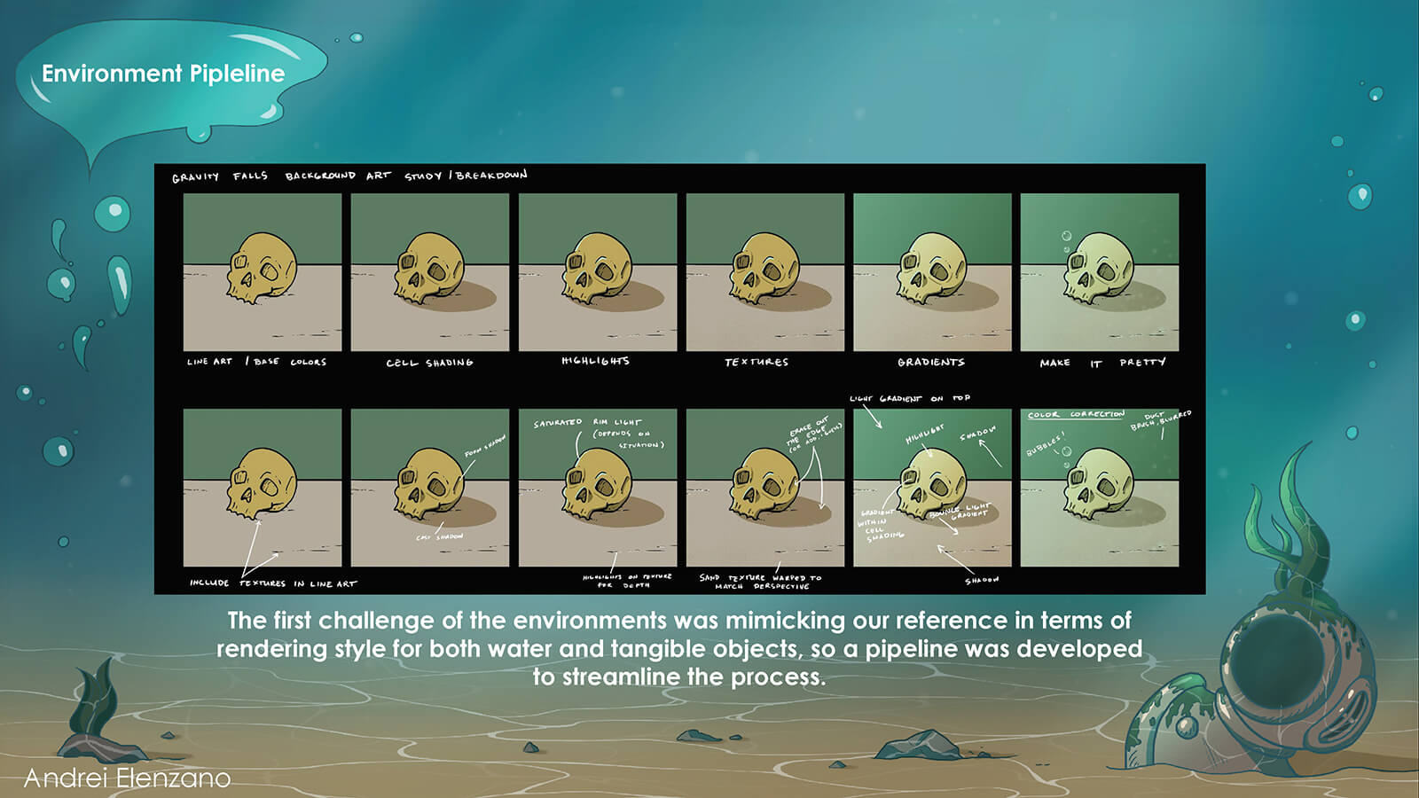 Design pipeline to animate in an underwater environment