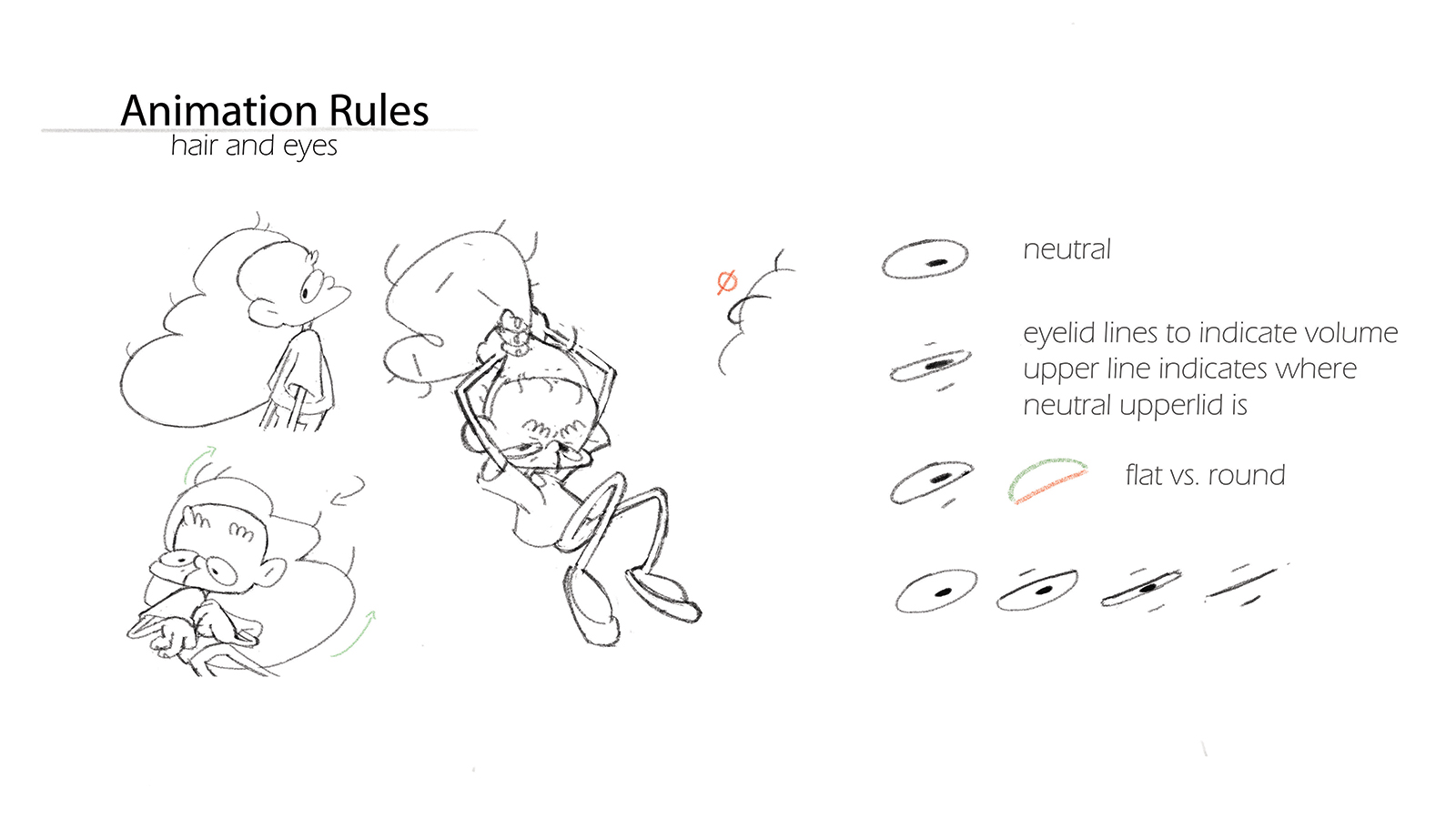 Animation rules for character's facial features in Flap.