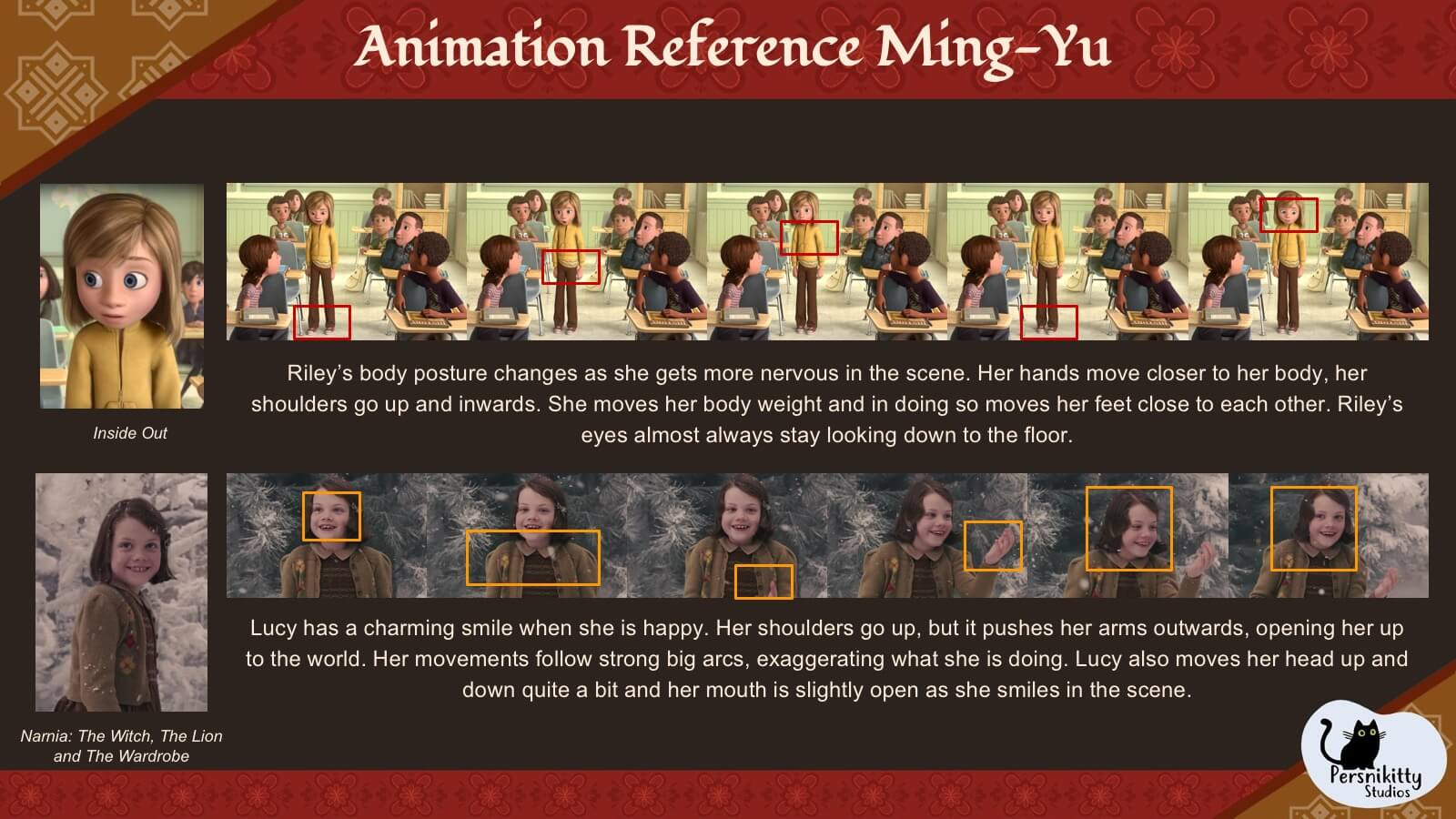 A slide displaying animation references for Ming.