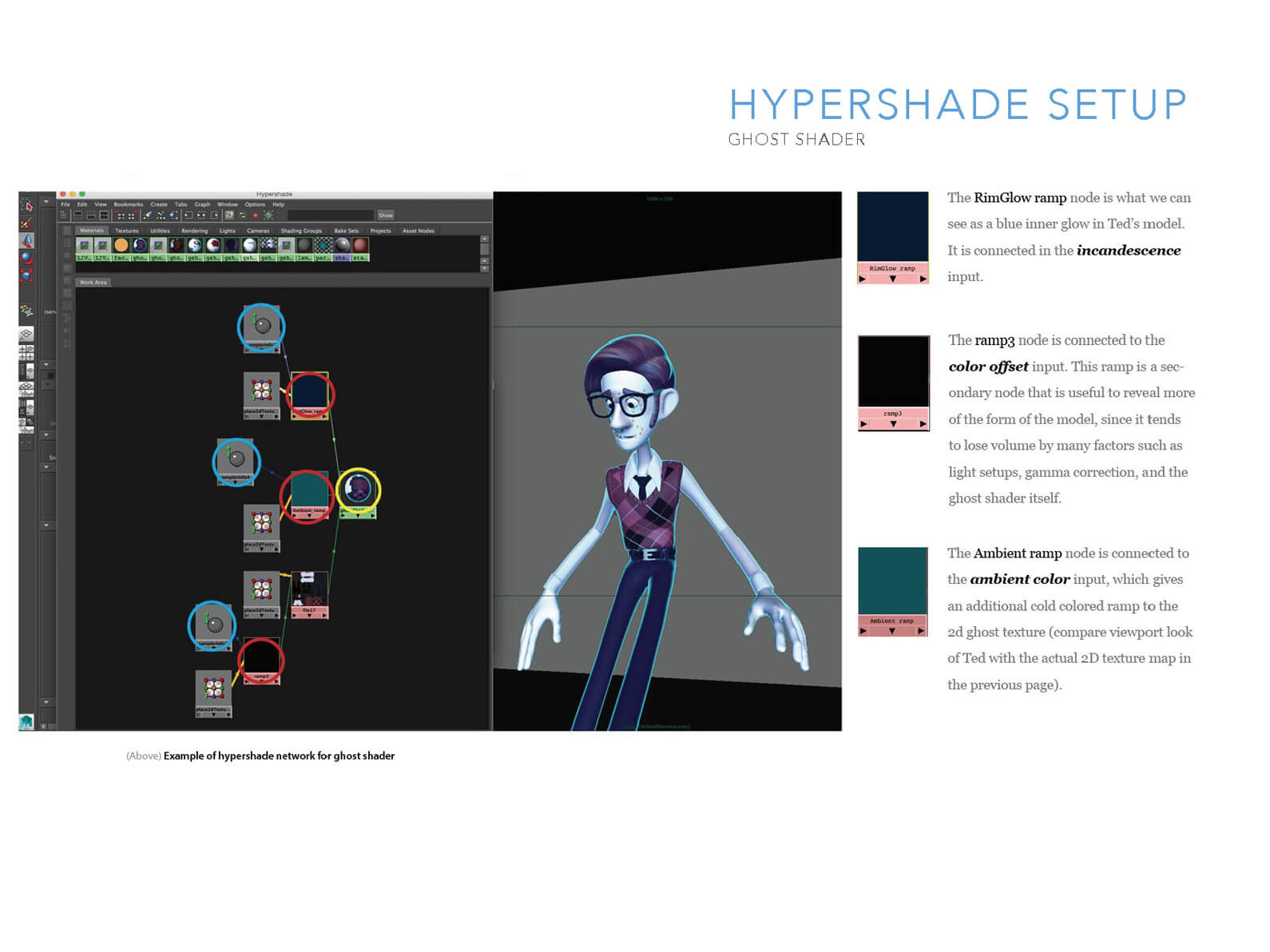 Technical description of the hypershade setup process for the character of Ted from Orientation Center for the Unseen