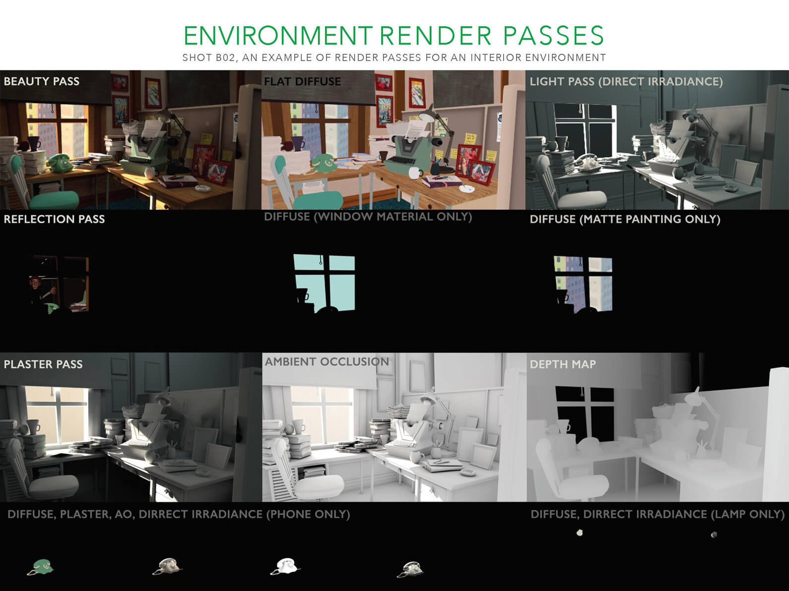 Various stages of rendering passes for the office setting in the short film Orientation Center for the Unseen