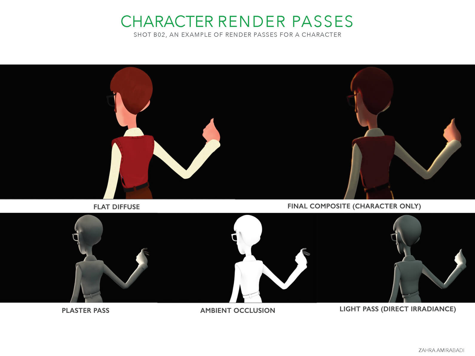 Various stages of rendering passes for a man leaning against a wall in the short film Orientation Center for the Unseen