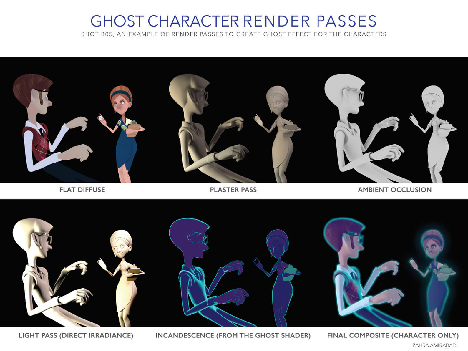 Various stages of rendering passes of the man and woman ghosts in Orientation center for the Unseen