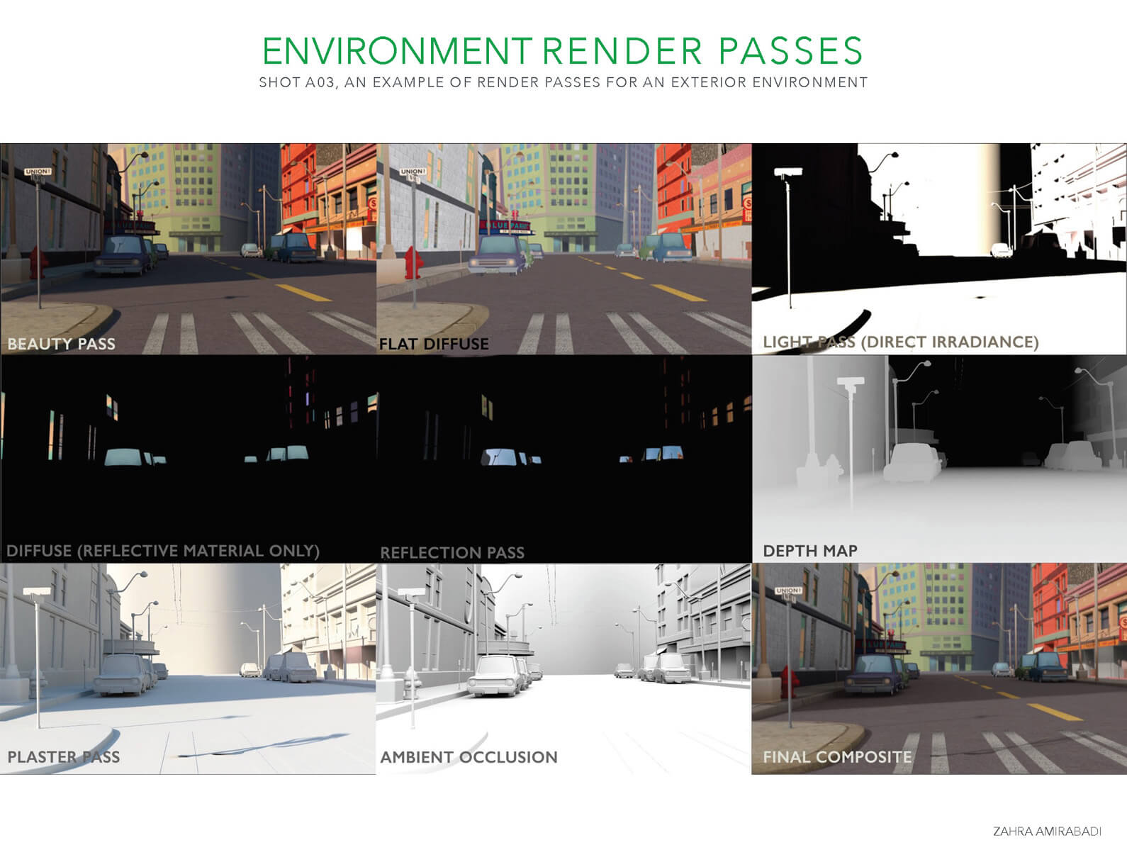 Various stages of rendering passes of the exterior street setting in Orientation center for the Unseen