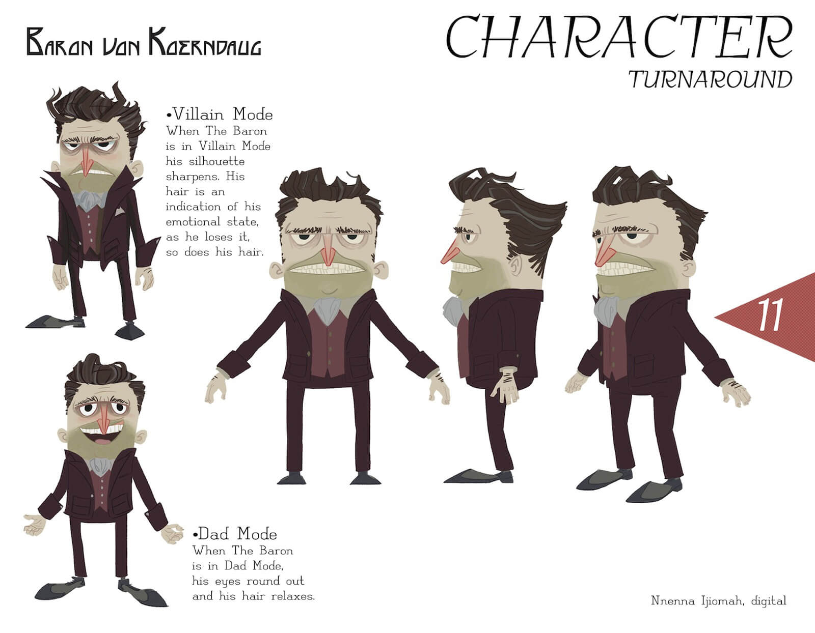 Character turnaround slide for Baron von Koerndaug, showing model from different angles and at different moods