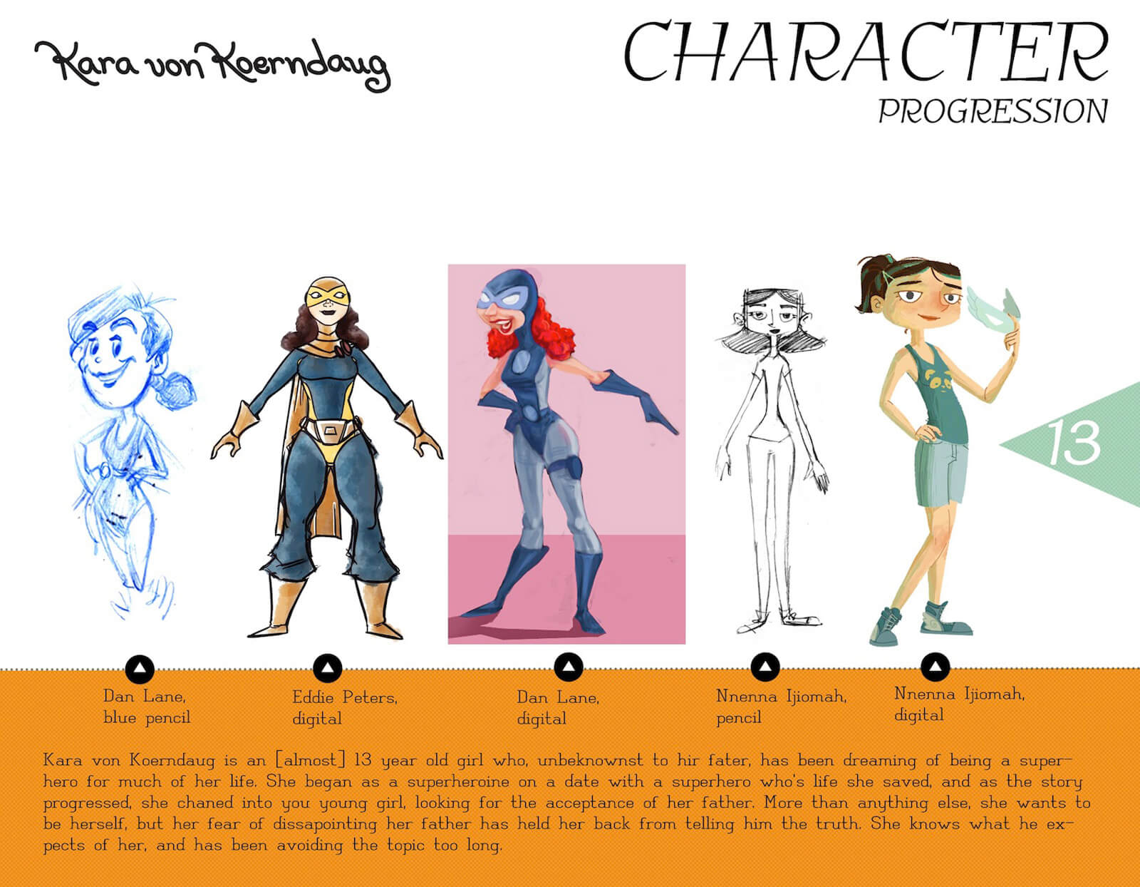 Character progression slide for the character of Kara von Koerndaug, from sketches, to color drawings, to final design