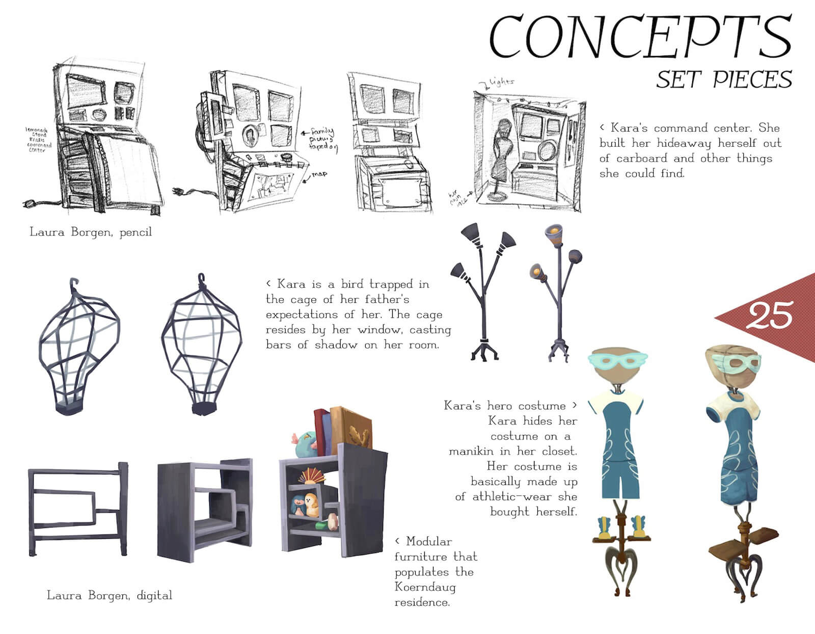 Concept art of set pieces in the film Super Secret, including command centers, lamps, shelves, and mannequin