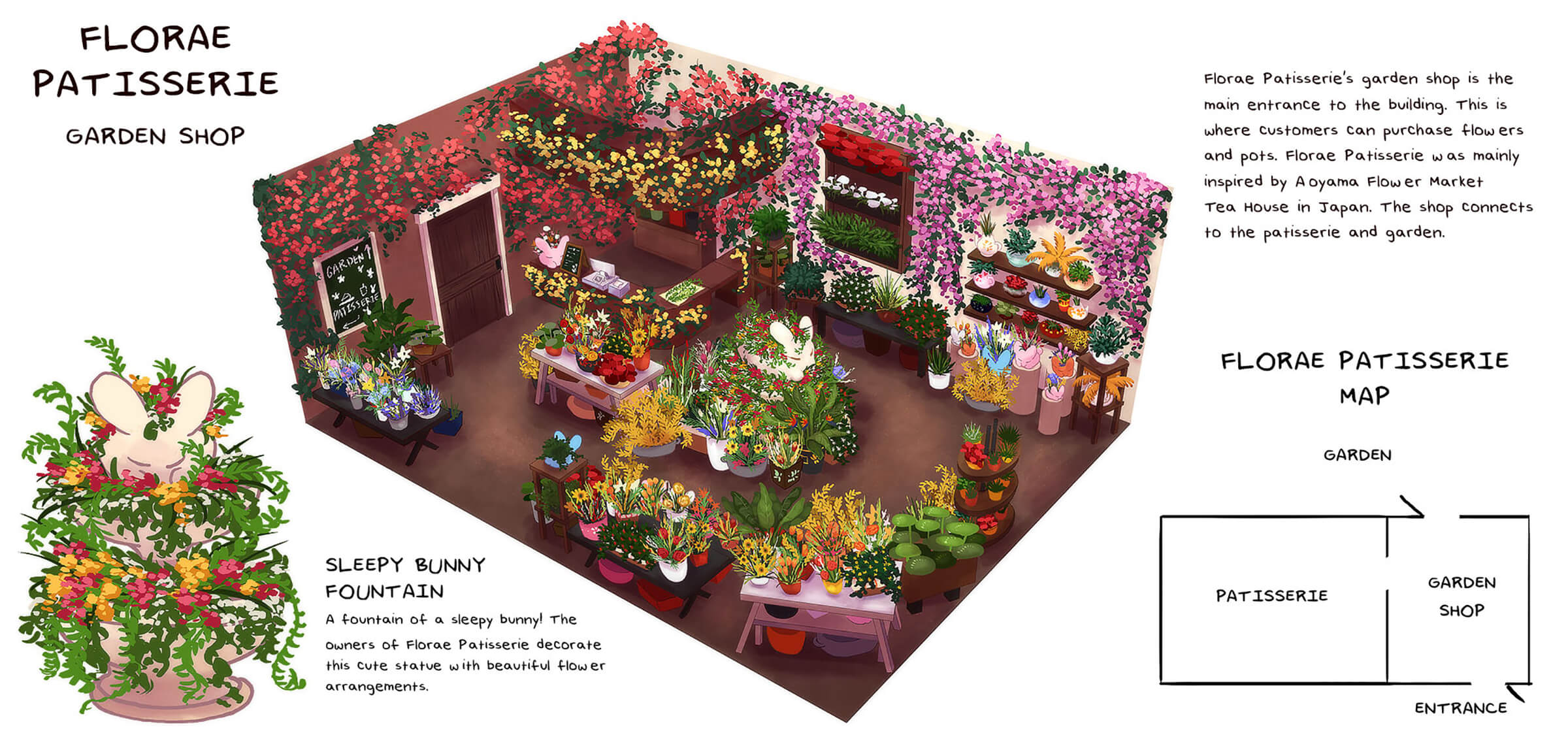 A cut-away view of a garden shop filled with flowers