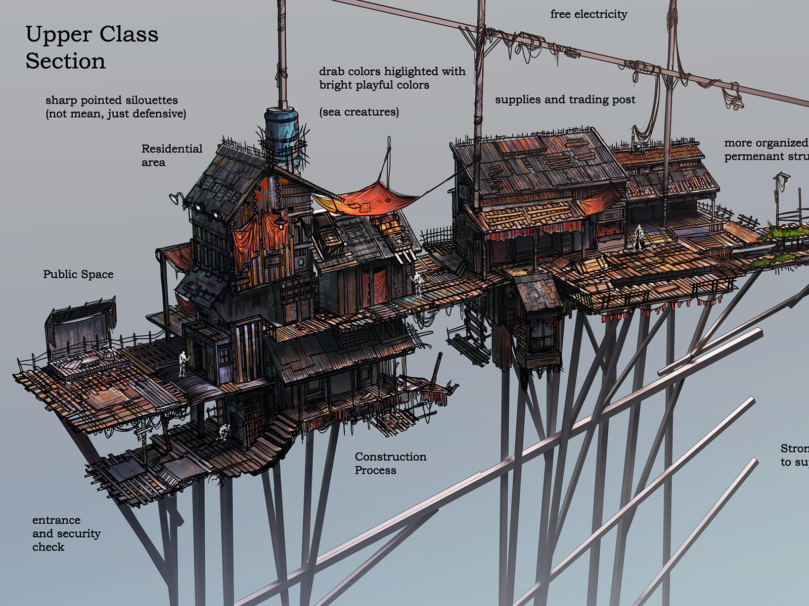 Detailed drawing of buildings built on spindly branches